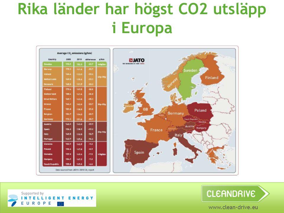 www.clean-drive.eu Rika länder har högst CO2 utsläpp i Europa