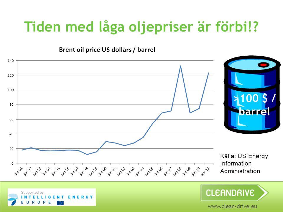 www.clean-drive.eu Tiden med låga oljepriser är förbi!? Källa: US Energy Information Administration >100 $ / barrel