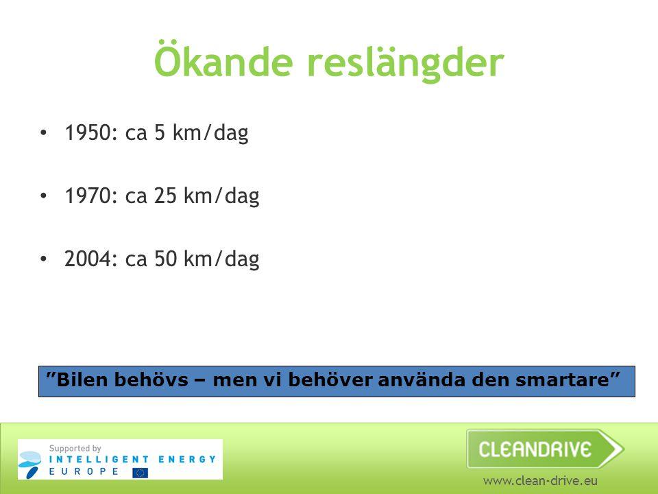 """www.clean-drive.eu Ökande reslängder 1950: ca 5 km/dag 1970: ca 25 km/dag 2004: ca 50 km/dag """"Bilen behövs – men vi behöver använda den smartare"""""""