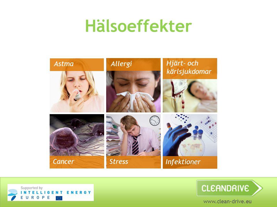 www.clean-drive.eu Hälsoeffekter Astma Allergi Hjärt- och kärlsjukdomar Cancer Stress Infektioner