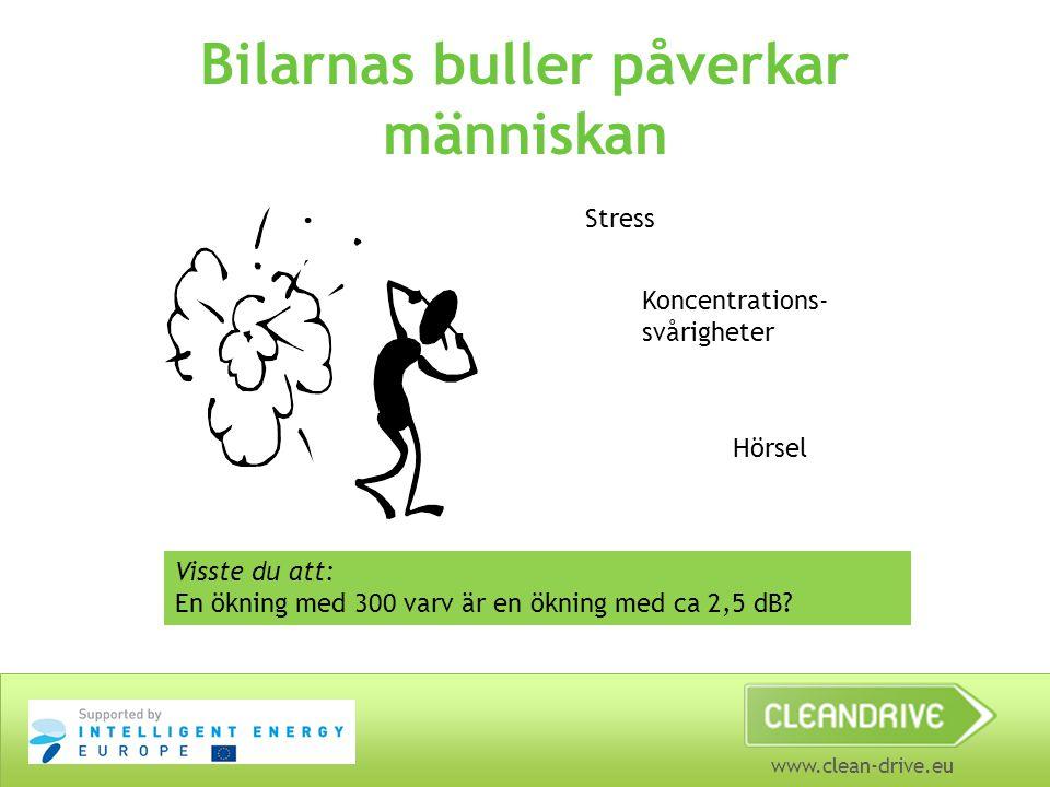 www.clean-drive.eu Bilarnas buller påverkar människan Stress Koncentrations- svårigheter Hörsel Visste du att: En ökning med 300 varv är en ökning med