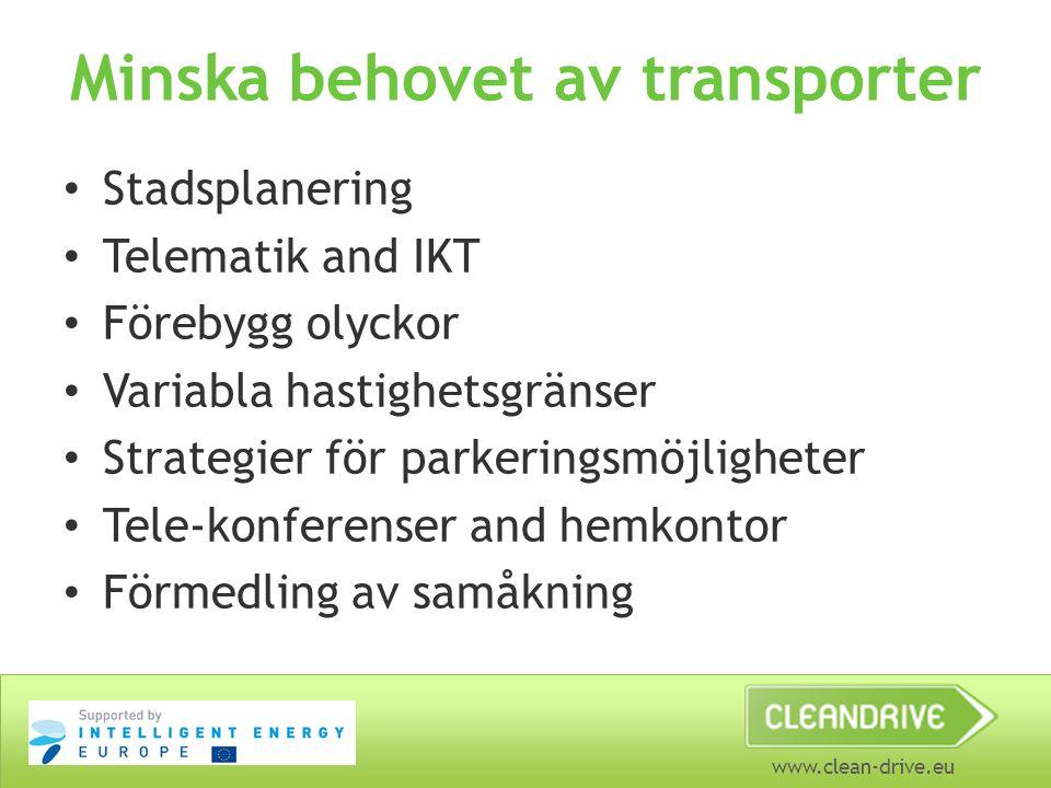 www.clean-drive.eu Minska behovet av transporter Stadsplanering Telematik and IKT Förebygg olyckor Variabla hastighetsgränser Strategier för parkering