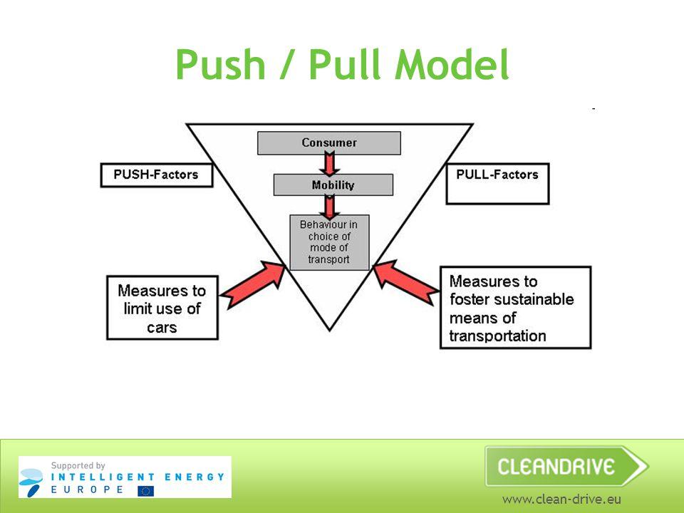 www.clean-drive.eu Push / Pull Model