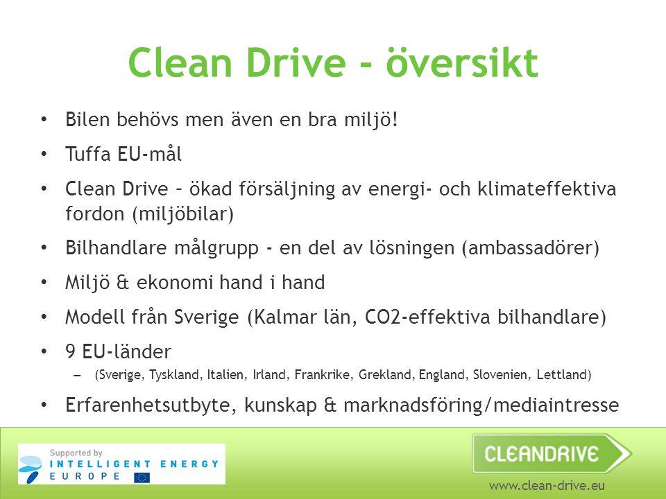 www.clean-drive.eu Åtgärder för att minska CO 2 - utsläppen Minskat transportarbete / minskat behov av transporter Mer energieffektiva fordon / miljöbilar En omställning från fossila till förnybara drivmedel Åtgärder i alla tre kategorier är viktigt för att nå en hållbar transportsektor Vi behöver våra bilar – men vi behöver också använda dem smartare