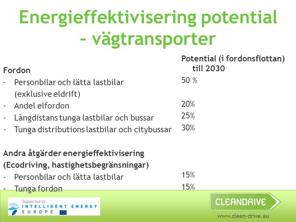www.clean-drive.eu Energieffektivisering potential – vägtransporter Fordon -Personbilar och lätta lastbilar (exklusive eldrift) -Andel elfordon -Långd