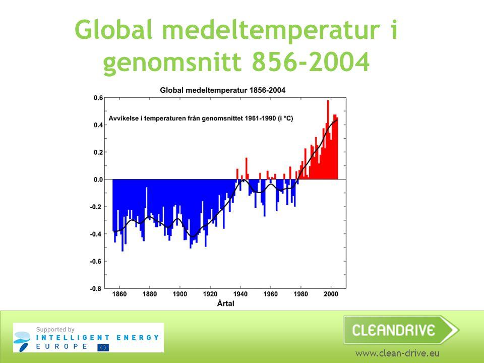 www.clean-drive.eu Global medeltemperatur i genomsnitt 856-2004