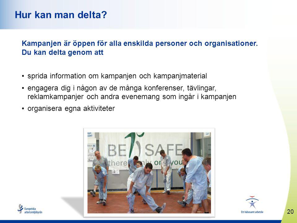 www.healthyworkplaces.eu Kampanjen är öppen för alla enskilda personer och organisationer. Du kan delta genom att sprida information om kampanjen och