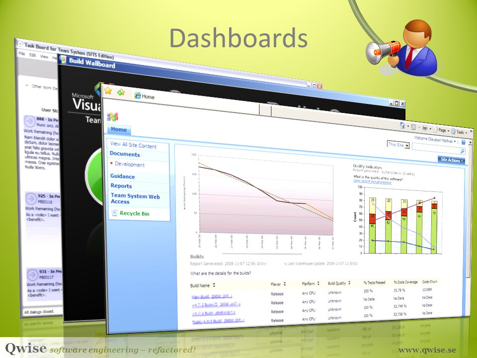 Qwise software engineering – refactored! www.qwise.se Dashboards