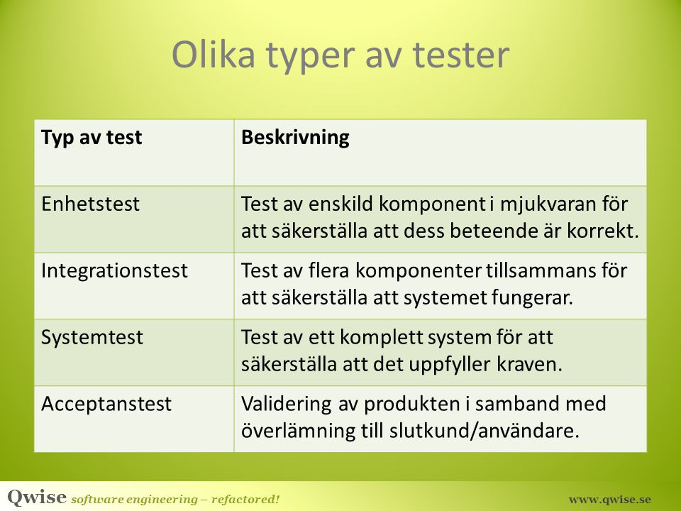 Qwise software engineering – refactored! www.qwise.se Enhetstester