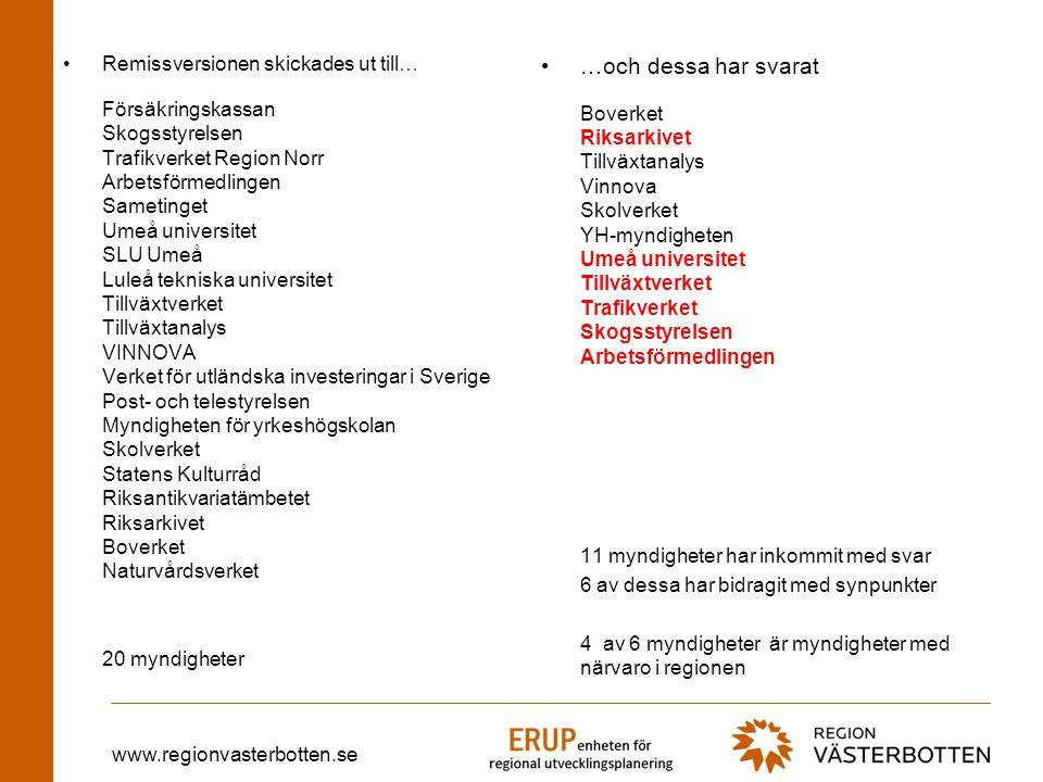 www.regionvasterbotten.se SLU LTUPTS Sametinget Riksantikvarieämbetet Statens kulturråd Naturvårdsverket Invest Sweden