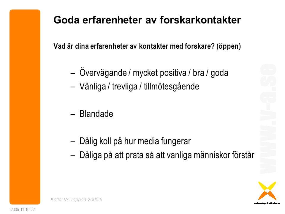 www.v-a.se 2005-11-10 /2 Goda erfarenheter av forskarkontakter Vad är dina erfarenheter av kontakter med forskare? (öppen) –Övervägande / mycket posit