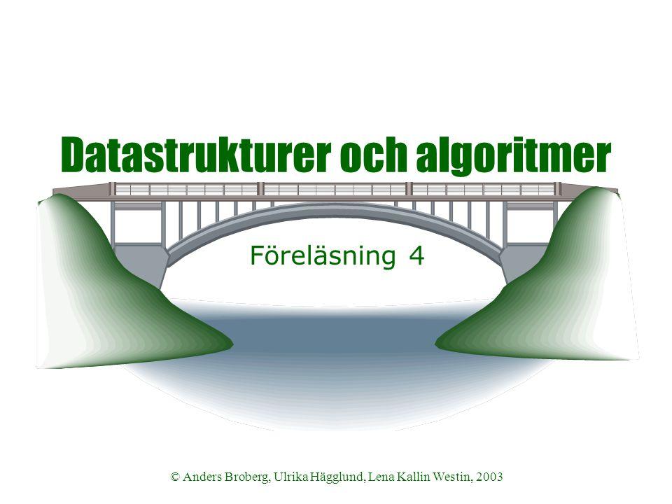Datastrukturer och algoritmer VT 2005 © Anders Broberg, Ulrika Hägglund, Lena Kallin Westin, 2005 12 Stack  Tillämpningar  Avbryter bearbetning som senare kanske återupptas  Återspårning (backtracking) oTill senaste gjorda valet  Hjälpstruktur för att traversera i grafer och träd
