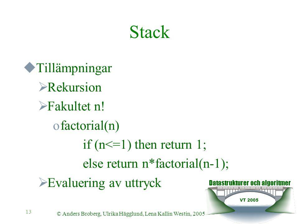 Datastrukturer och algoritmer VT 2005 © Anders Broberg, Ulrika Hägglund, Lena Kallin Westin, 2005 13 Stack  Tillämpningar  Rekursion  Fakultet n.