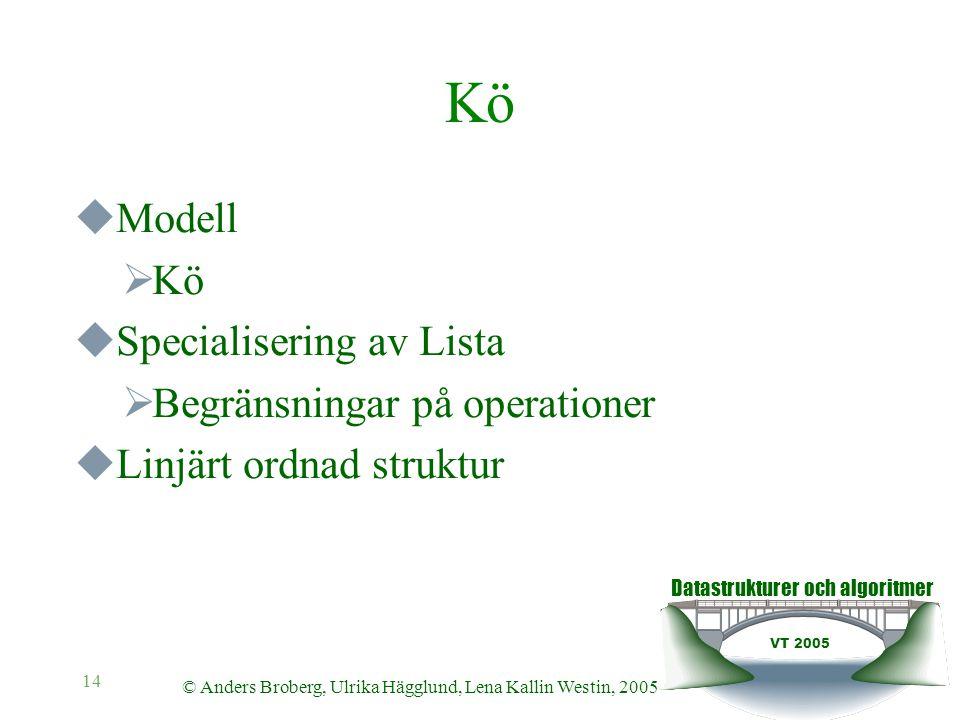 Datastrukturer och algoritmer VT 2005 © Anders Broberg, Ulrika Hägglund, Lena Kallin Westin, 2005 14 Kö  Modell  Kö  Specialisering av Lista  Begränsningar på operationer  Linjärt ordnad struktur