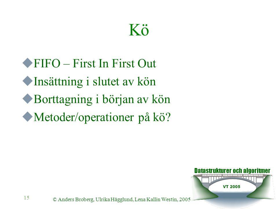 Datastrukturer och algoritmer VT 2005 © Anders Broberg, Ulrika Hägglund, Lena Kallin Westin, 2005 15 Kö  FIFO – First In First Out  Insättning i slutet av kön  Borttagning i början av kön  Metoder/operationer på kö