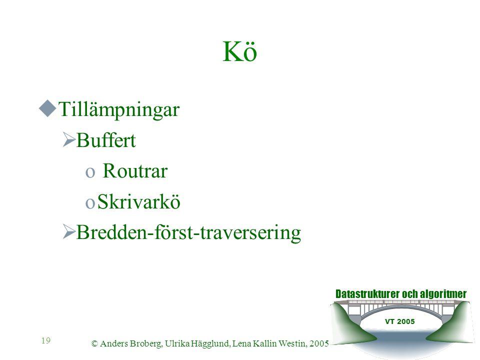 Datastrukturer och algoritmer VT 2005 © Anders Broberg, Ulrika Hägglund, Lena Kallin Westin, 2005 19 Kö  Tillämpningar  Buffert o Routrar oSkrivarkö  Bredden-först-traversering