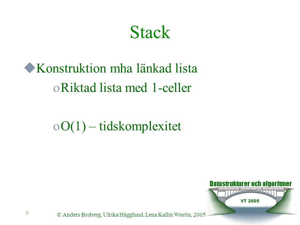 Datastrukturer och algoritmer VT 2005 © Anders Broberg, Ulrika Hägglund, Lena Kallin Westin, 2005 9 Stack  Konstruktion mha länkad lista oRiktad lista med 1-celler o  (1) – tidskomplexitet