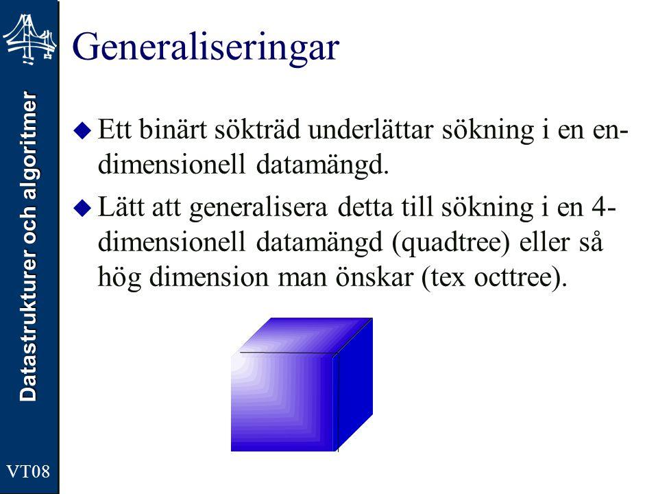 Datastrukturer och algoritmer VT08 Generaliseringar  Ett binärt sökträd underlättar sökning i en en- dimensionell datamängd.  Lätt att generalisera