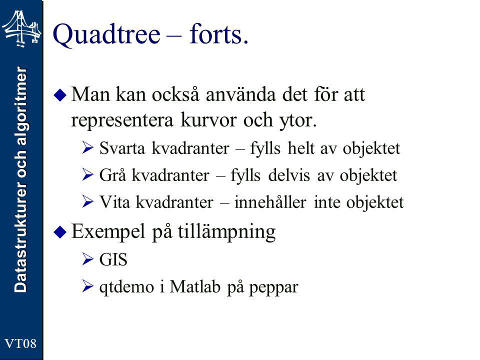 Datastrukturer och algoritmer VT08 Quadtree – forts.  Man kan också använda det för att representera kurvor och ytor.  Svarta kvadranter – fylls hel