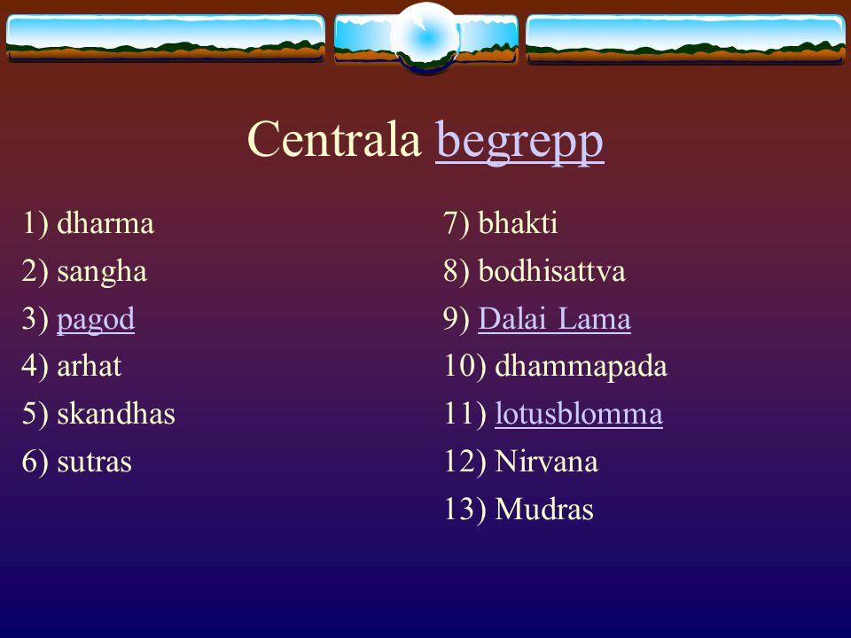 Fördjupning  1) Buddhismen olika riktningar  2) Huvuddragen i Siddharta Gautamas liv  3) Lidandets problematik inom buddhismen  4) Buddhismen - en religion utan Gud.