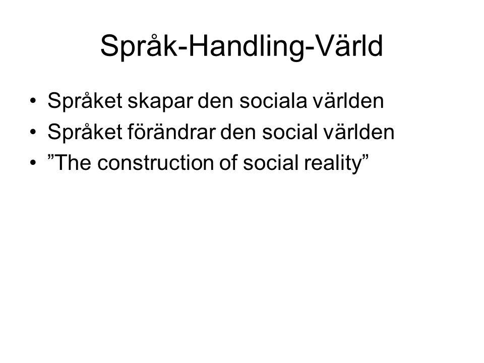 """Språk-Handling-Värld Språket skapar den sociala världen Språket förändrar den social världen """"The construction of social reality"""""""
