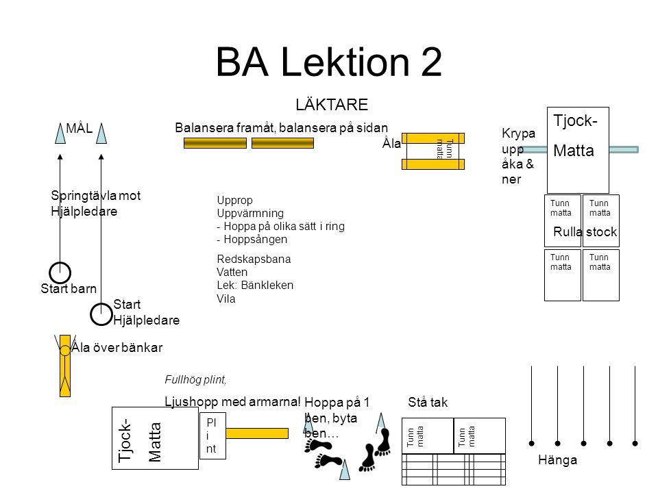 BA Lektion 2 Tjock- Matta Pl i nt Tjock- Matta LÄKTARE Tunn matta Upprop Uppvärmning - Hoppa på olika sätt i ring - Hoppsången Redskapsbana Vatten Lek