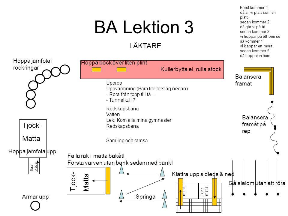 BA Lektion 3 Tjock- Matta Tjock- Matta LÄKTARE Tunn matta Sats bräda Upprop Uppvärmning (Bara lite förslag nedan) - Röra från topp till tå… - Tunnelku