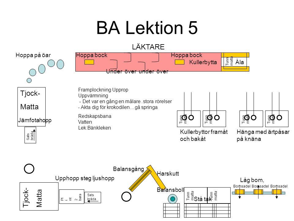 BA Lektion 5 Tjock- Matta Tjock- Matta LÄKTARE Tunn matta Framplockning Upprop Uppvärmning - Det var en gång en målare..stora rörelser - Akta dig för