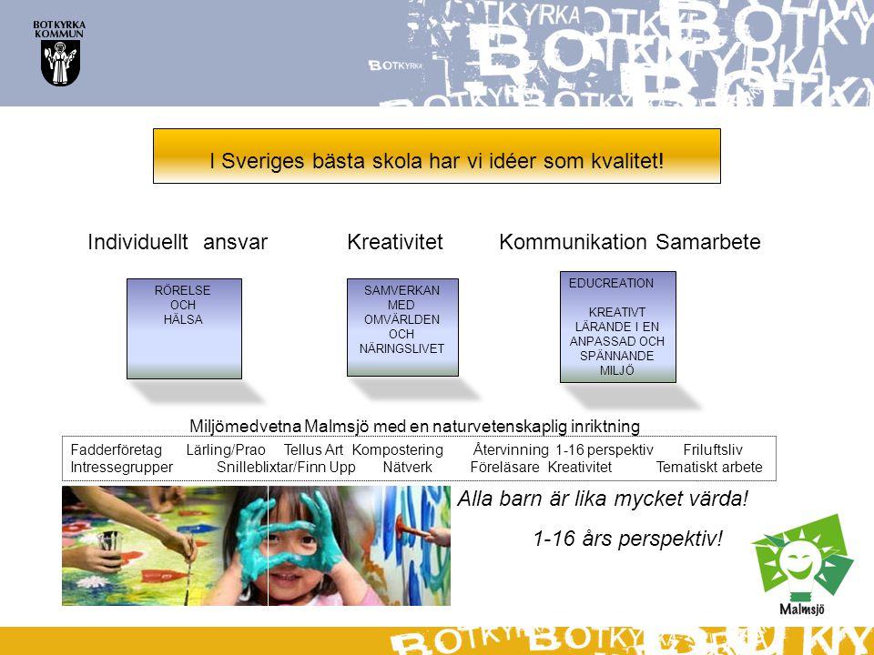 RÖRELSE OCH HÄLSA SAMVERKAN MED OMVÄRLDEN OCH NÄRINGSLIVET EDUCREATION KREATIVT LÄRANDE I EN ANPASSAD OCH SPÄNNANDE MILJÖ I Sveriges bästa skola har v