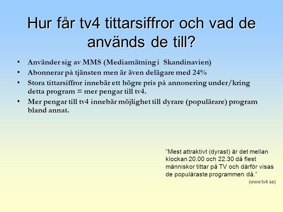 Hur får tv4 tittarsiffror och vad de används de till? Använder sig av MMS (Mediamätning i Skandinavien) Abonnerar på tjänsten men är även delägare med