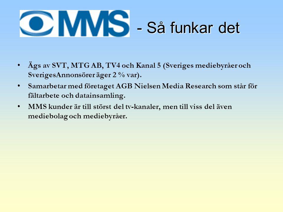 - Så funkar det Ägs av SVT, MTG AB, TV4 och Kanal 5 (Sveriges mediebyråer och SverigesAnnonsörer äger 2 % var). Samarbetar med företaget AGB Nielsen M