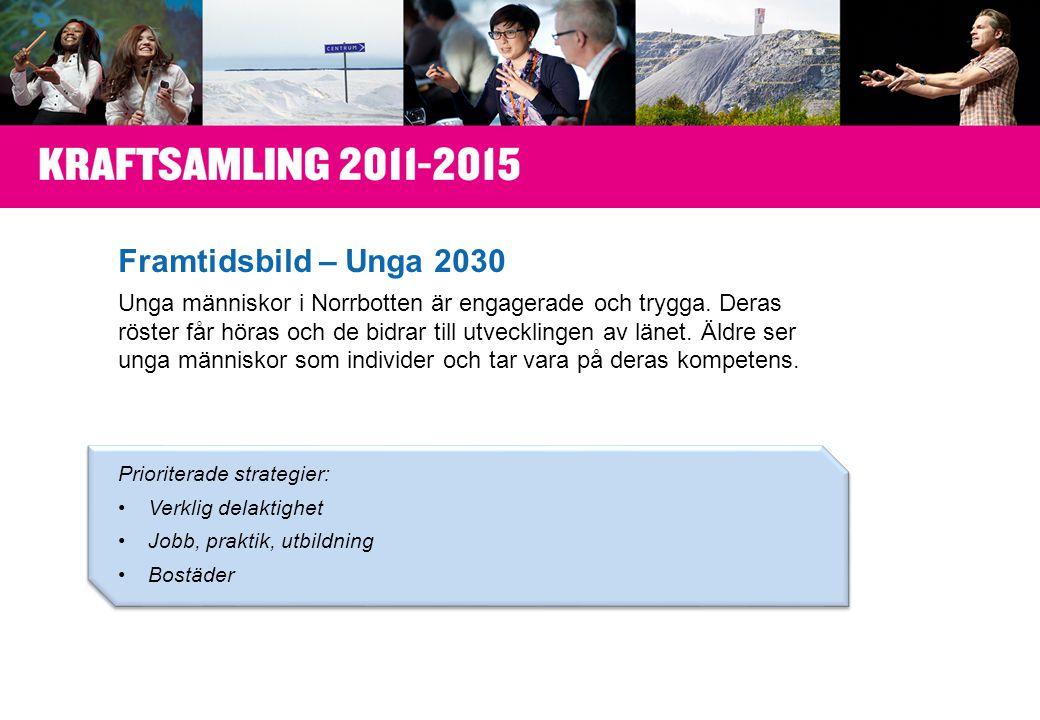 Framtidsbild – Unga 2030 Unga människor i Norrbotten är engagerade och trygga.