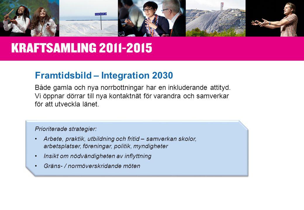 Framtidsbild – Integration 2030 Både gamla och nya norrbottningar har en inkluderande attityd.