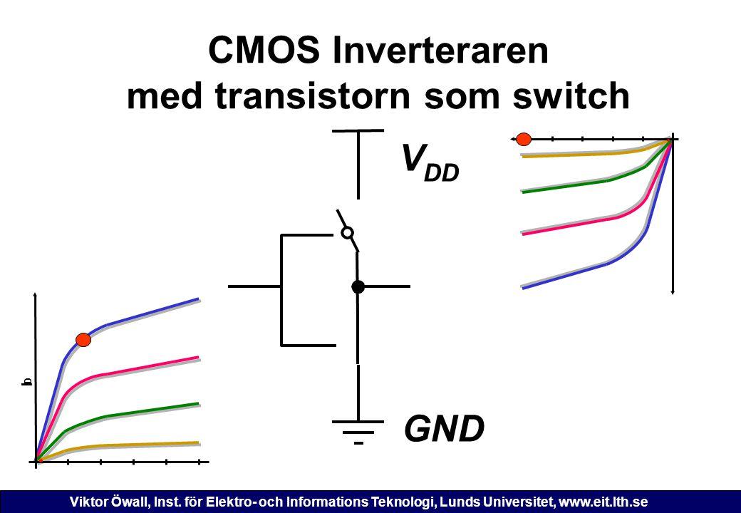 Viktor Öwall, Inst. för Elektro- och Informations Teknologi, Lunds Universitet, www.eit.lth.se CMOS Inverteraren med transistorn som switch GND V DD I