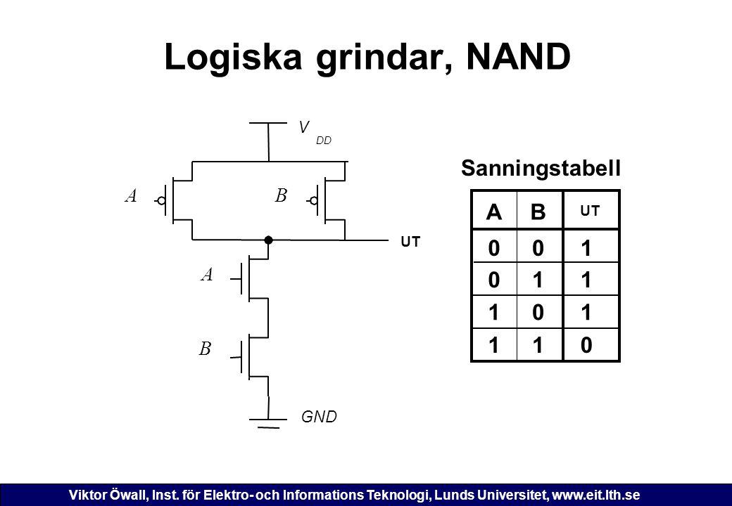 Viktor Öwall, Inst. för Elektro- och Informations Teknologi, Lunds Universitet, www.eit.lth.se Logiska grindar, NAND V DD AB B GND A AB UT 0 1 1 11 0