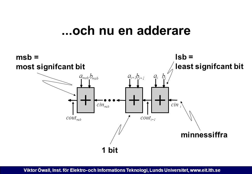 Viktor Öwall, Inst. för Elektro- och Informations Teknologi, Lunds Universitet, www.eit.lth.se...och nu en adderare i+1 b a i b i a i cin i+1 cout msb