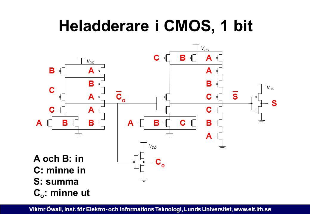 Viktor Öwall, Inst. för Elektro- och Informations Teknologi, Lunds Universitet, www.eit.lth.se Heladderare i CMOS, 1 bit V DD V V V SC o A och B: in C