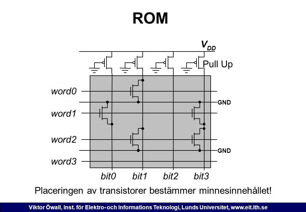 Viktor Öwall, Inst. för Elektro- och Informations Teknologi, Lunds Universitet, www.eit.lth.se ROM bit0 V DD Pull Up bit1bit2bit3 GND word2 word3 word