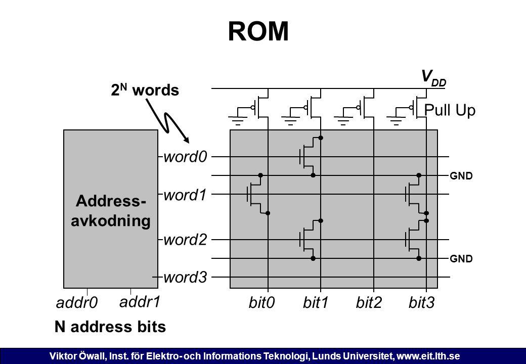 Viktor Öwall, Inst. för Elektro- och Informations Teknologi, Lunds Universitet, www.eit.lth.se ROM bit0 V DD Pull Up bit1bit2bit3 GND word2 word1 word