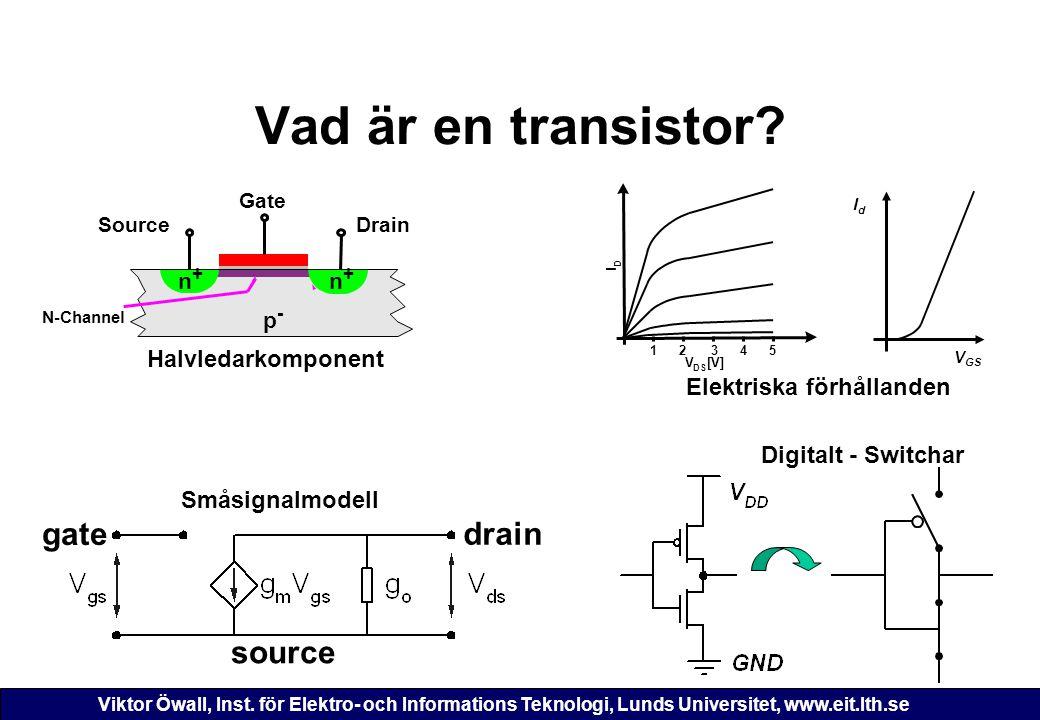 Viktor Öwall, Inst. för Elektro- och Informations Teknologi, Lunds Universitet, www.eit.lth.se Vad är en transistor? p-p- N-Channel Gate Drain Source