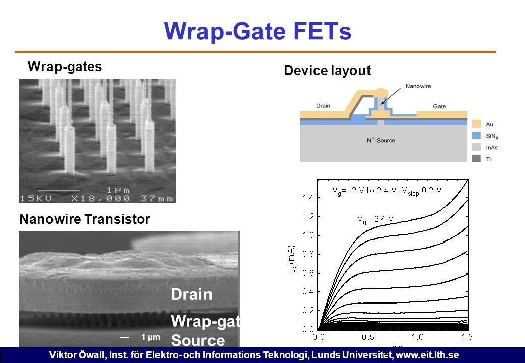 Viktor Öwall, Inst. för Elektro- och Informations Teknologi, Lunds Universitet, www.eit.lth.se Wrap-Gate FETs Nanowire Transistor Wrap-gates 1 μm Drai