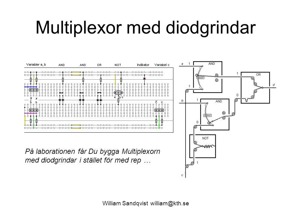 William Sandqvist william@kth.se Multiplexor med diodgrindar På laborationen får Du bygga Multiplexorn med diodgrindar i stället för med rep …