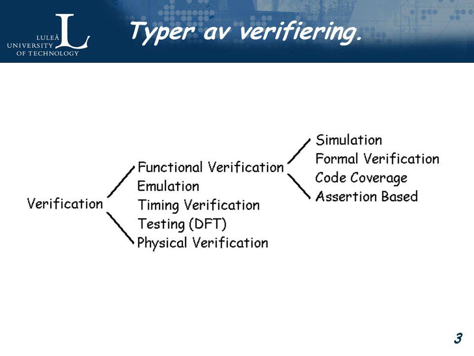 4 Simulation Behavioural –Stora delar modeleras som black-boxes Functional –RTL nivå –Ingen hänsyn till delay Static timing analysis –Efter syntetisering –Ingen hänsysn till layout