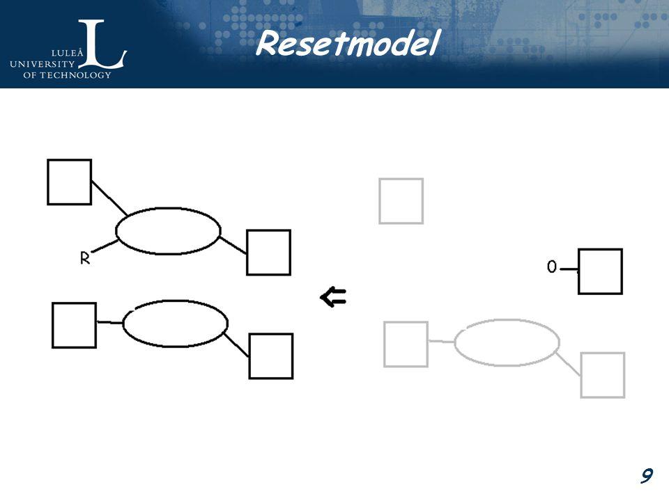 9 Resetmodel