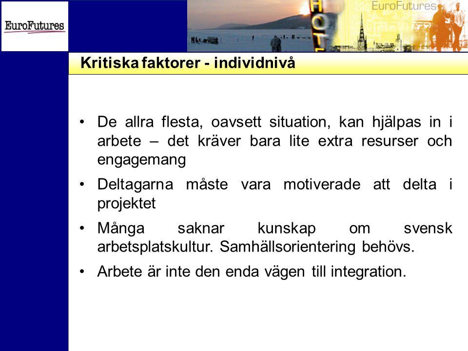 Kritiska faktorer - individnivå De allra flesta, oavsett situation, kan hjälpas in i arbete – det kräver bara lite extra resurser och engagemang Deltagarna måste vara motiverade att delta i projektet Många saknar kunskap om svensk arbetsplatskultur.