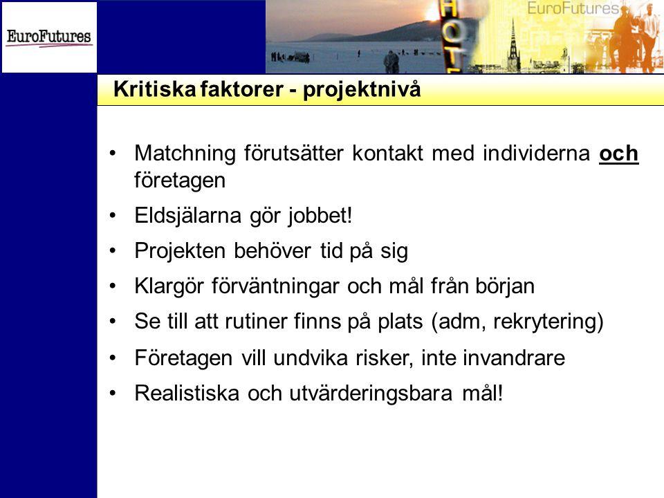 Kritiska faktorer - projektnivå Matchning förutsätter kontakt med individerna och företagen Eldsjälarna gör jobbet.