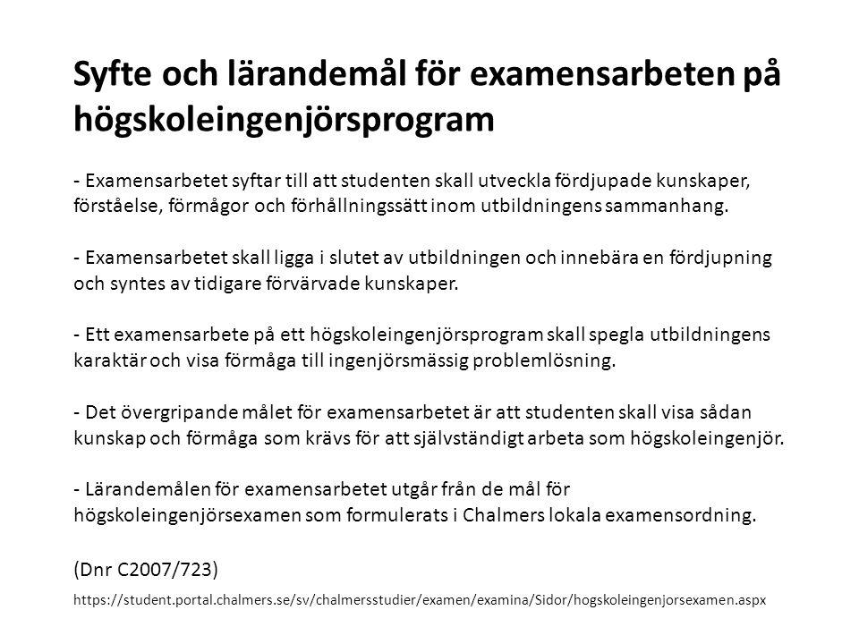Syfte och lärandemål för examensarbeten på högskoleingenjörsprogram - Examensarbetet syftar till att studenten skall utveckla fördjupade kunskaper, förståelse, förmågor och förhållningssätt inom utbildningens sammanhang.