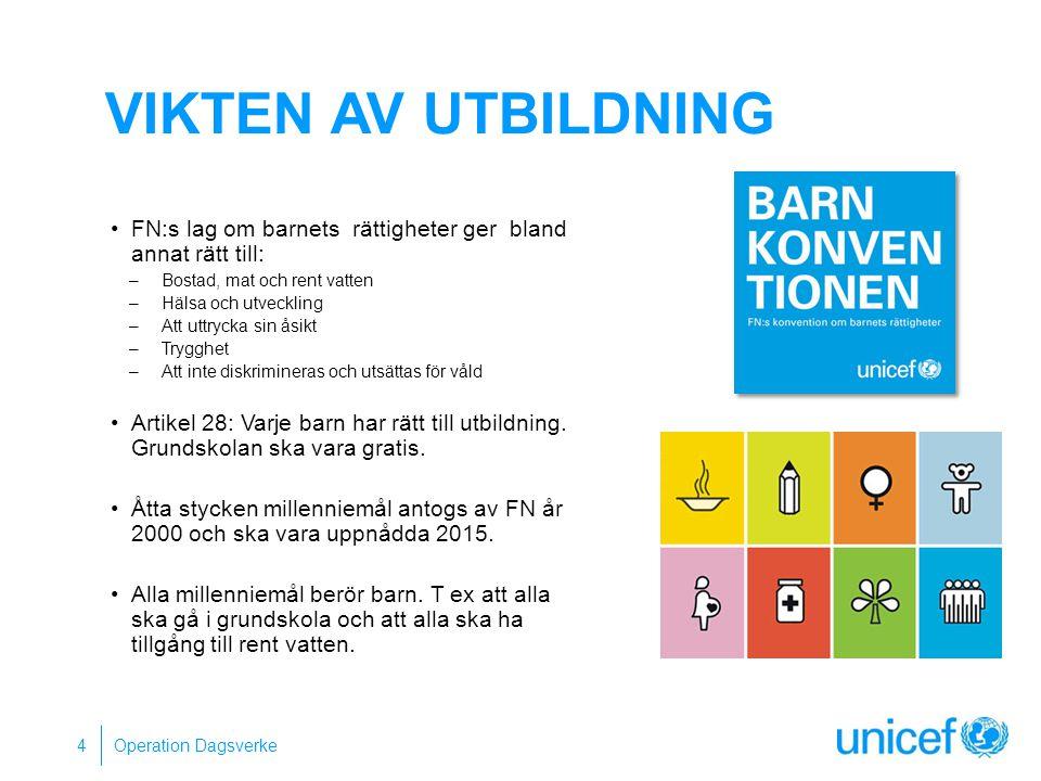 VIKTEN AV UTBILDNING FN:s lag om barnets rättigheter ger bland annat rätt till: –Bostad, mat och rent vatten –Hälsa och utveckling –Att uttrycka sin å