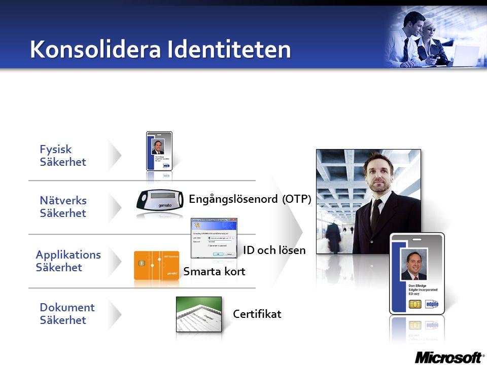Konsolidera Identiteten Fysisk Säkerhet Nätverks Säkerhet Applikations Säkerhet Dokument Säkerhet Certifikat Smarta kort ID och lösen Engångslösenord (OTP)