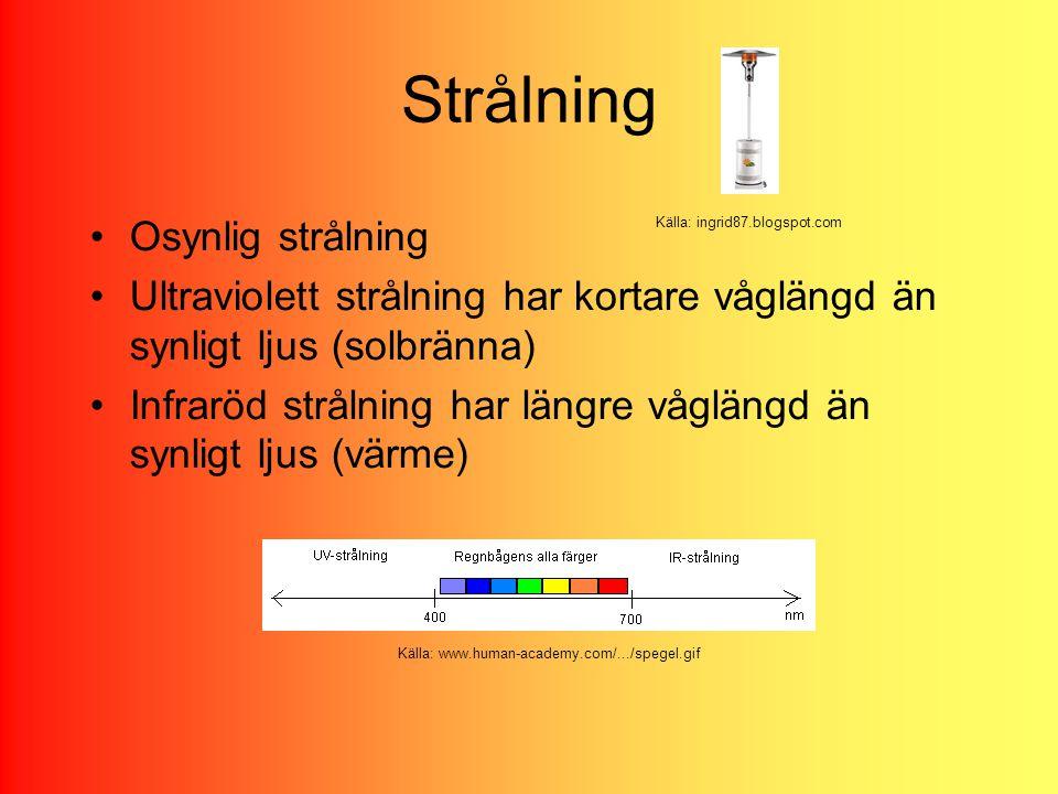 Strålning Osynlig strålning Ultraviolett strålning har kortare våglängd än synligt ljus (solbränna) Infraröd strålning har längre våglängd än synligt ljus (värme) Källa: ingrid87.blogspot.com Källa: www.human-academy.com/.../spegel.gif